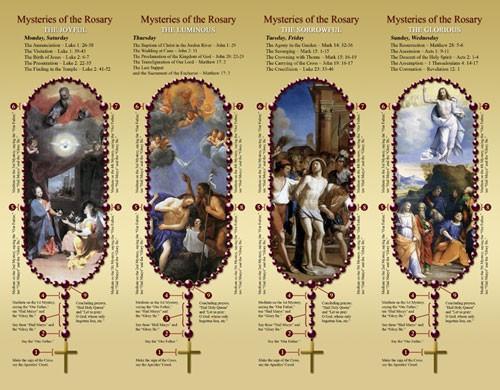 Các Đức Giáo Hoàng và Tràng chuỗi Mân côi